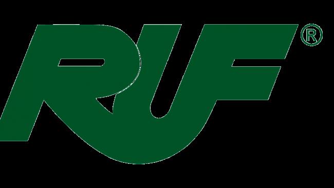 RUF (1939-Oggi)