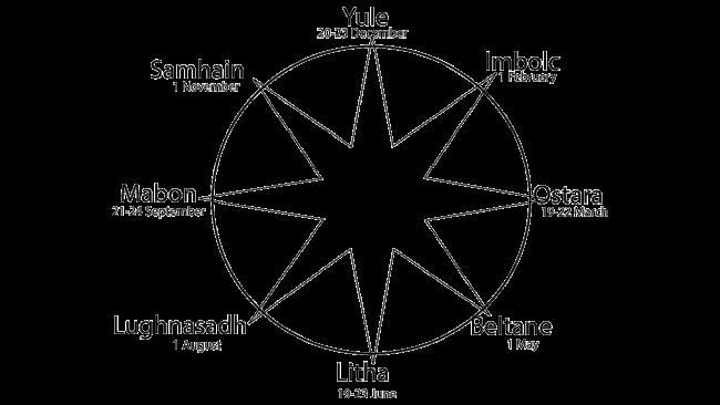 Celtic Gaelic Festivals Symbol