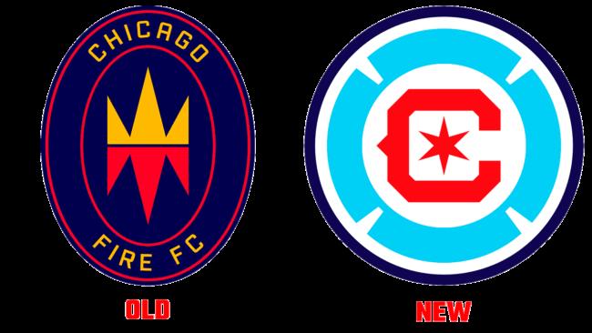 Chicago Fire FC vecchio e nuovo logo (storia)