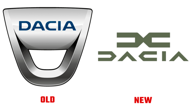 Dacia Vecchio e Nuovo Logo (storia)