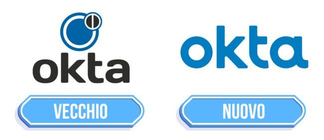 Okta Logo Storia