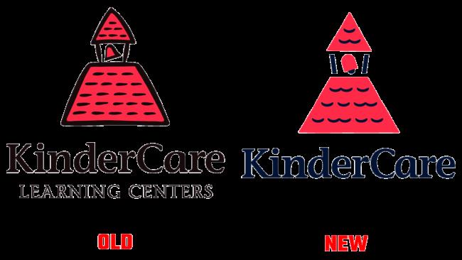 KinderCare Vecchio e Nuovo Logo (storia)