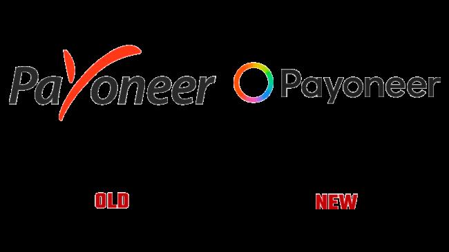 Payoneer Vecchio e Nuovo Logo (storia)