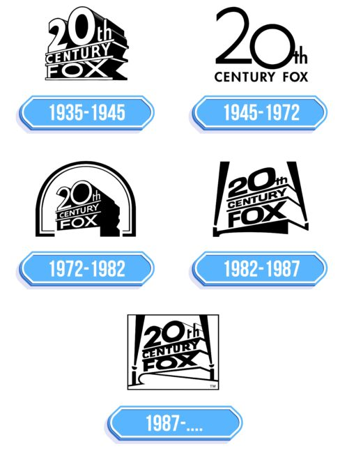 20th Century Fox Logo Storia