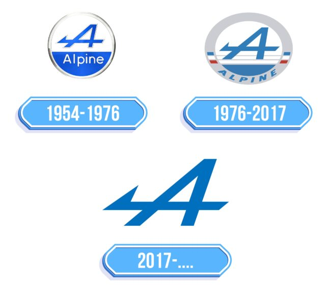 Alpine Logo Storia