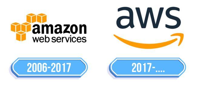 Amazon Web Services (AWS) Logo Storia