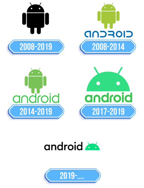 Android Logo Storia