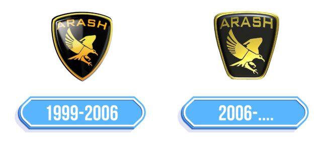 Arash Logo Storia