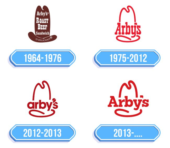Arbys Logo Storia