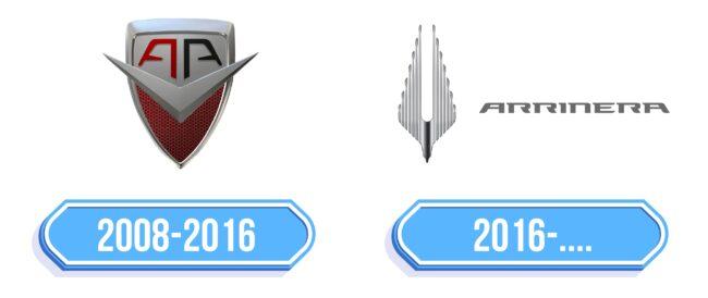 Arrinera Logo Storia