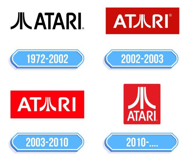 Atari Logo Storia