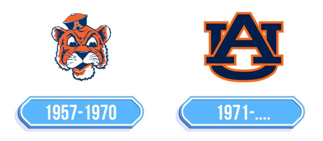 Auburn Tigers Logo Storia