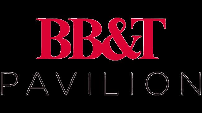 BB&T Simbolo