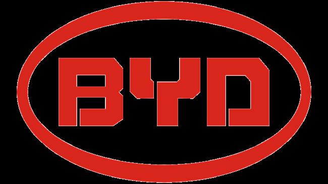 BYD Logo 2005-oggi