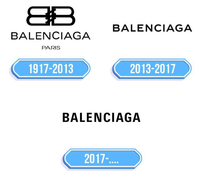 Balenciaga Logo Storia