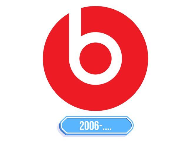 Beats Logo Storia