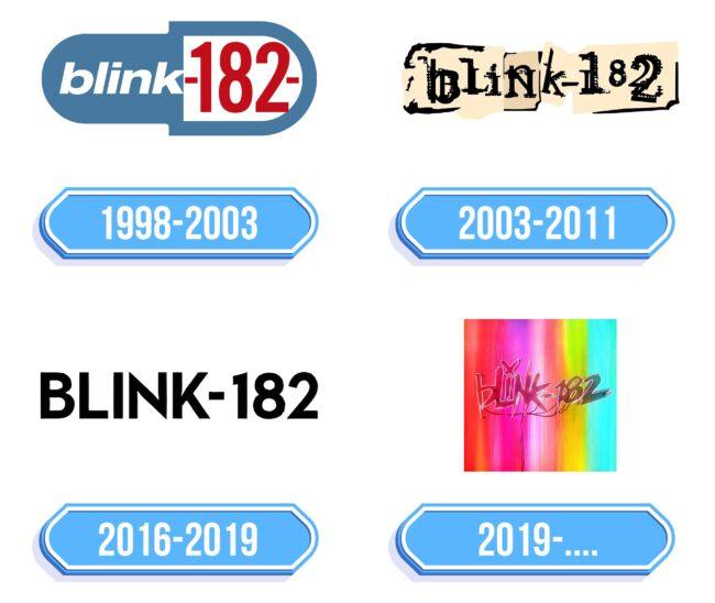Blink 182 Logo Storia