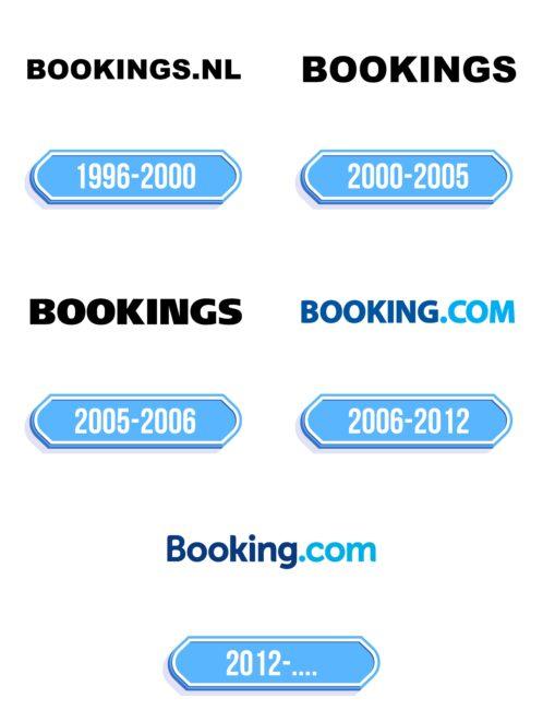 Booking.com Logo Storia