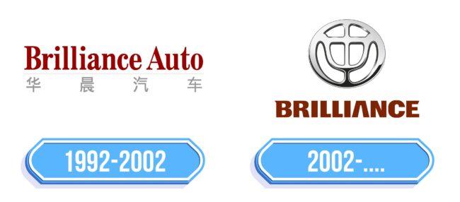 Brilliance Logo Storia
