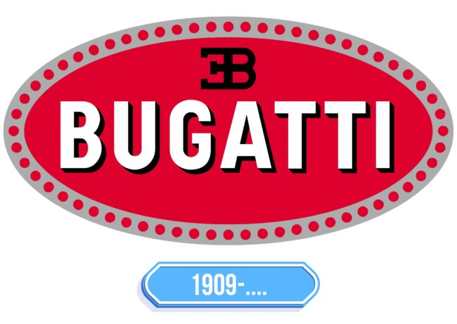 Bugatti Logo Storia