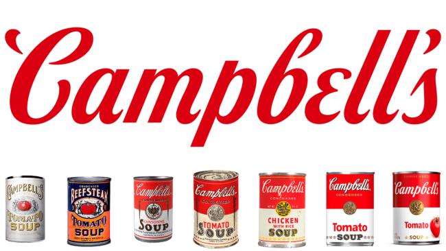 Campbells Nuovo Logo