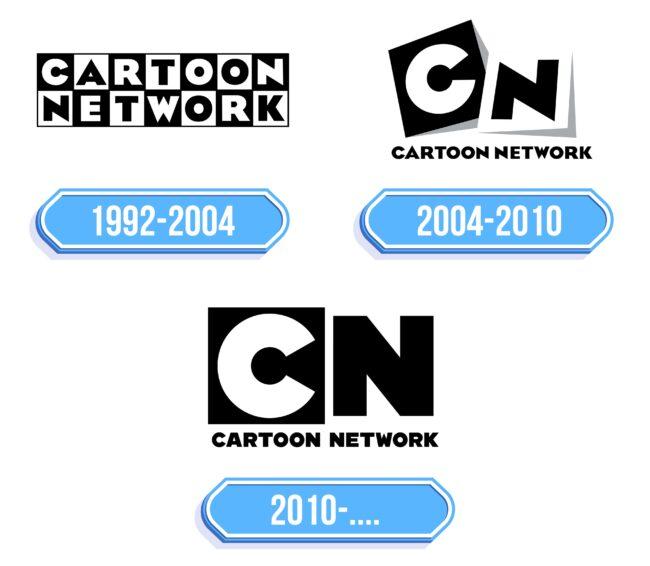 Cartoon Network Logo Storia