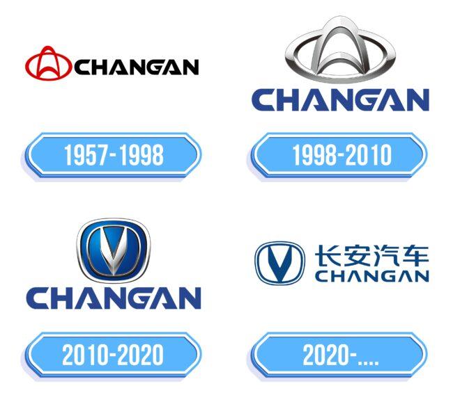 Changan Logo Storia