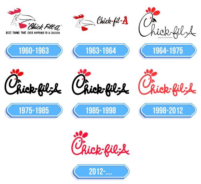 Chick-fil-A Logo Storia