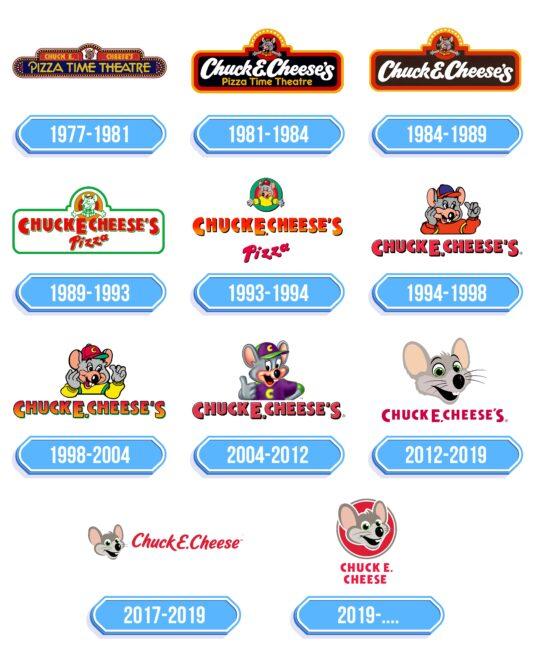 Chuck E. Cheese Logo Storia