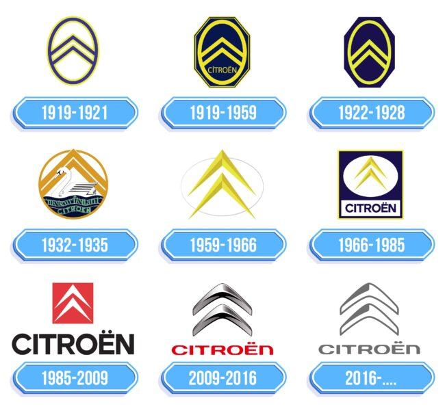 Citroen Logo Storia