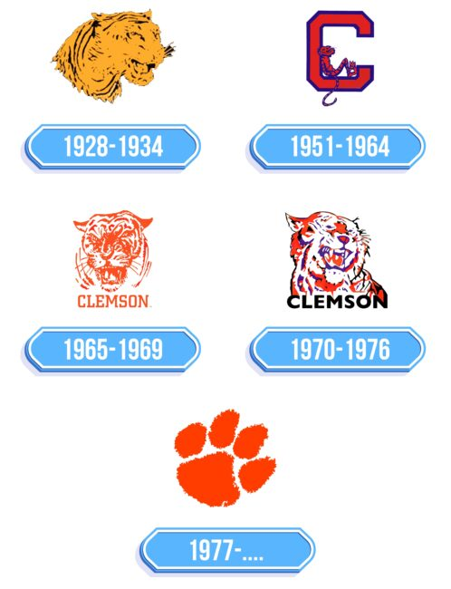 Clemson University Logo Storia