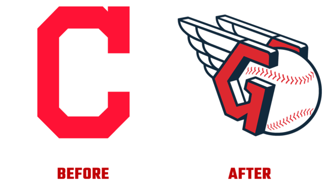 Cleveland Guardians Prima e Dopo Logo (storia)
