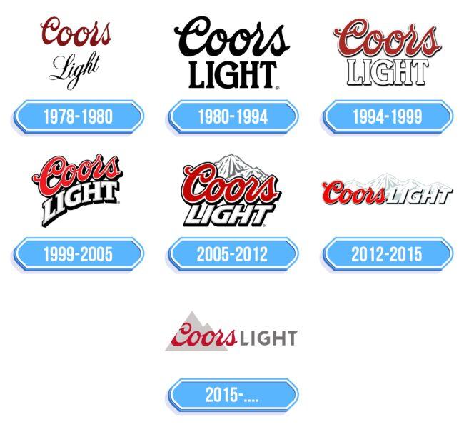 Coors Light Logo Storia