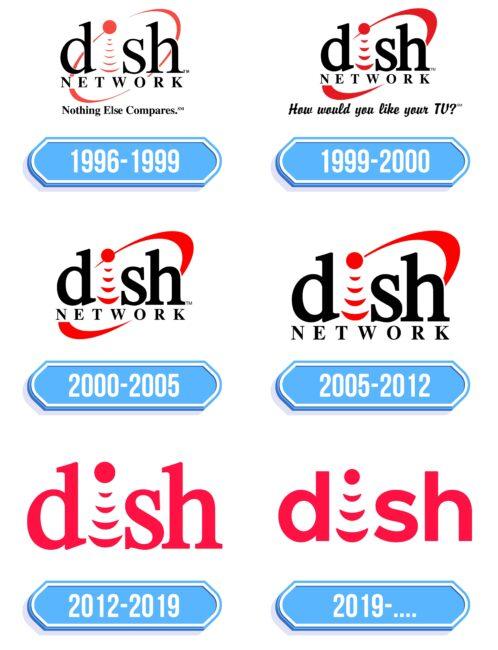 DISH Network Logo Storia
