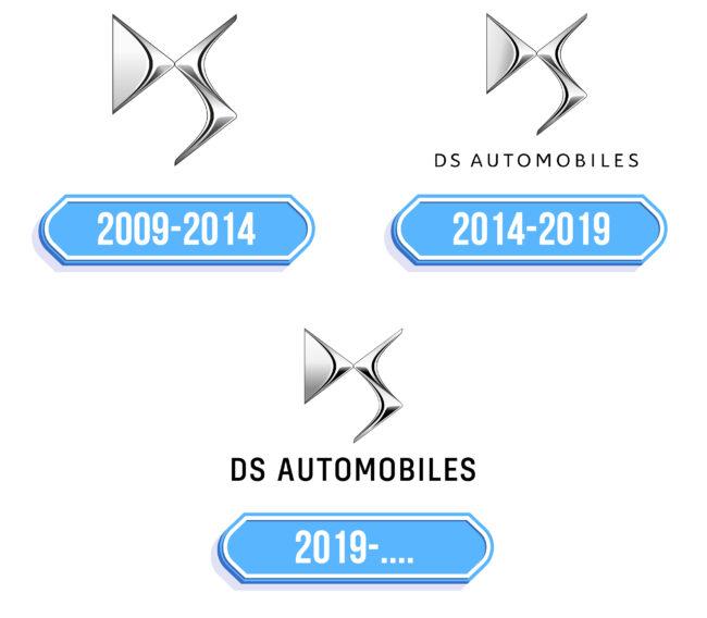 DS Logo Storia
