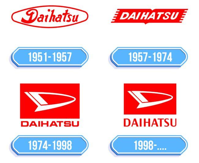 Daihatsu Logo Storia