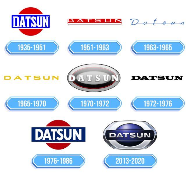 Datsun Logo Storia
