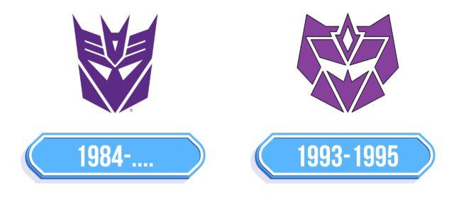 Decepticon Logo Storia