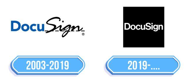 DocuSign Logo Storia