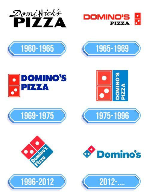 Dominos Logo Storia