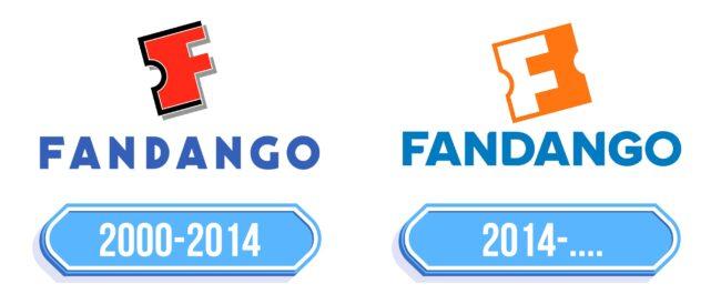 Fandango Logo Storia