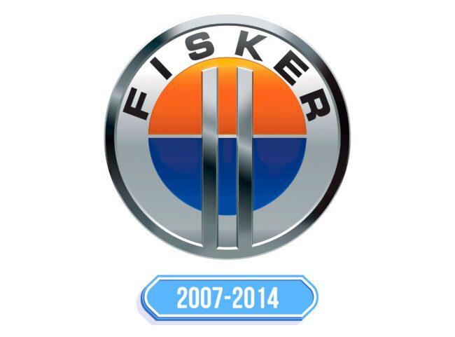 Fisker Logo Storia