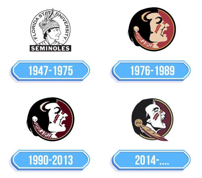 Florida State Seminoles Logo Storia
