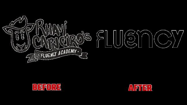 Fluency Academy Prima e Dopo Logo (storia)