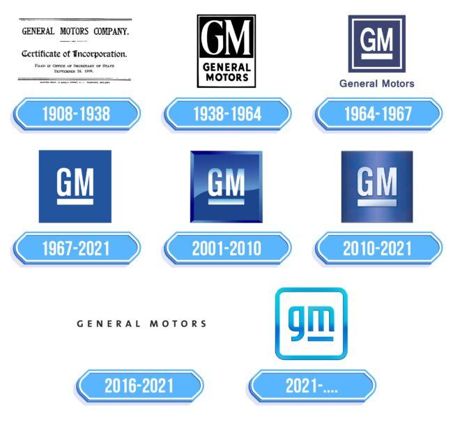 General Motors Logo Storia