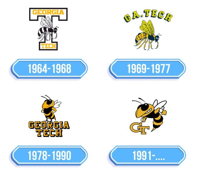Georgia Tech Yellow Jackets Logo Storia