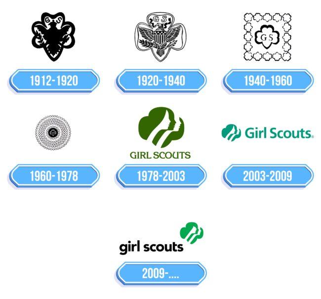 Girl Scout Logo Storia