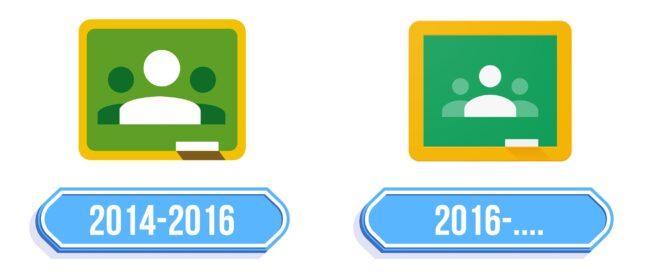 Google Classroom Logo Storia