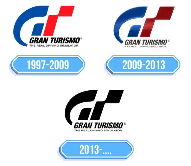 Gran Turismo Logo Storia
