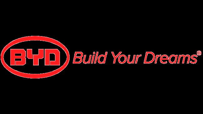 Logo della BYD